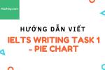 Hướng dẫn viết IELTS Writing Task 1 - Pie Chart (Biểu đồ tròn) - Học Hay