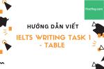 Hướng dẫn viết IELTS Writing Task 1 - Table (Bảng biểu) - Học Hay