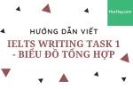 Hướng dẫn viết IELTS Writing Task 1 -  Multiple Charts (Biểu đồ kết hợp) - Học Hay
