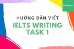 Hướng dẫn viết Writing Task 1 IELTS - Học Hay