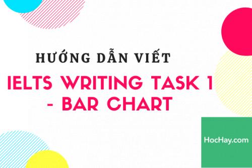 Cách viết IELTS Writing Task 1 - Bar Chart | Học Hay