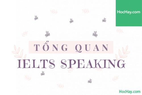 Tổng quan về IELTS Speaking - Học Hay